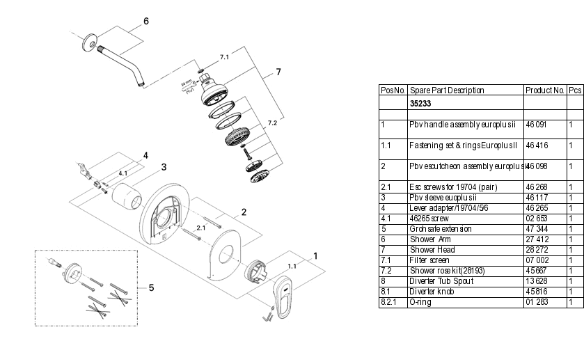 Grohe Bathroom Faucet Parts